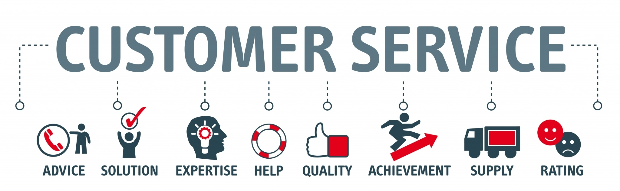 Why Business Owners Should NOT Focus on Customer Service